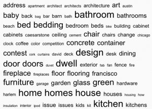 Search terms entered at Dwell.com